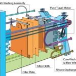 technical illustration of Vector Art of Paper Making Filter Press